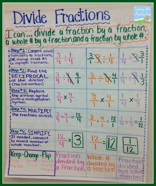 small resolution of Dividing Fractions Anchor Chart