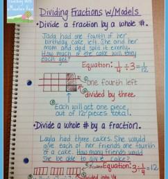Dividing Fractions Anchor Chart [ 1600 x 1349 Pixel ]