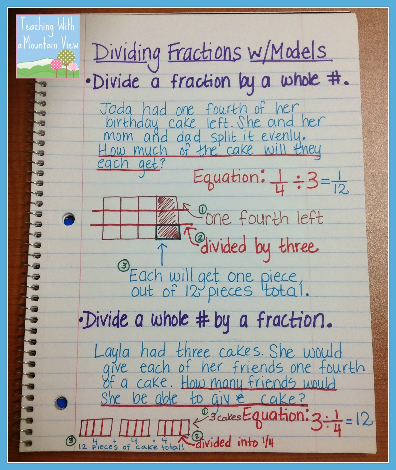 hight resolution of Dividing Fractions Anchor Chart