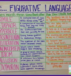 Figurative Language Review - Teaching with a Mountain View [ 1386 x 1600 Pixel ]