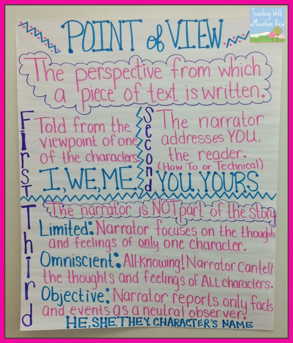 medium resolution of Teaching Point of View - Teaching with a Mountain View