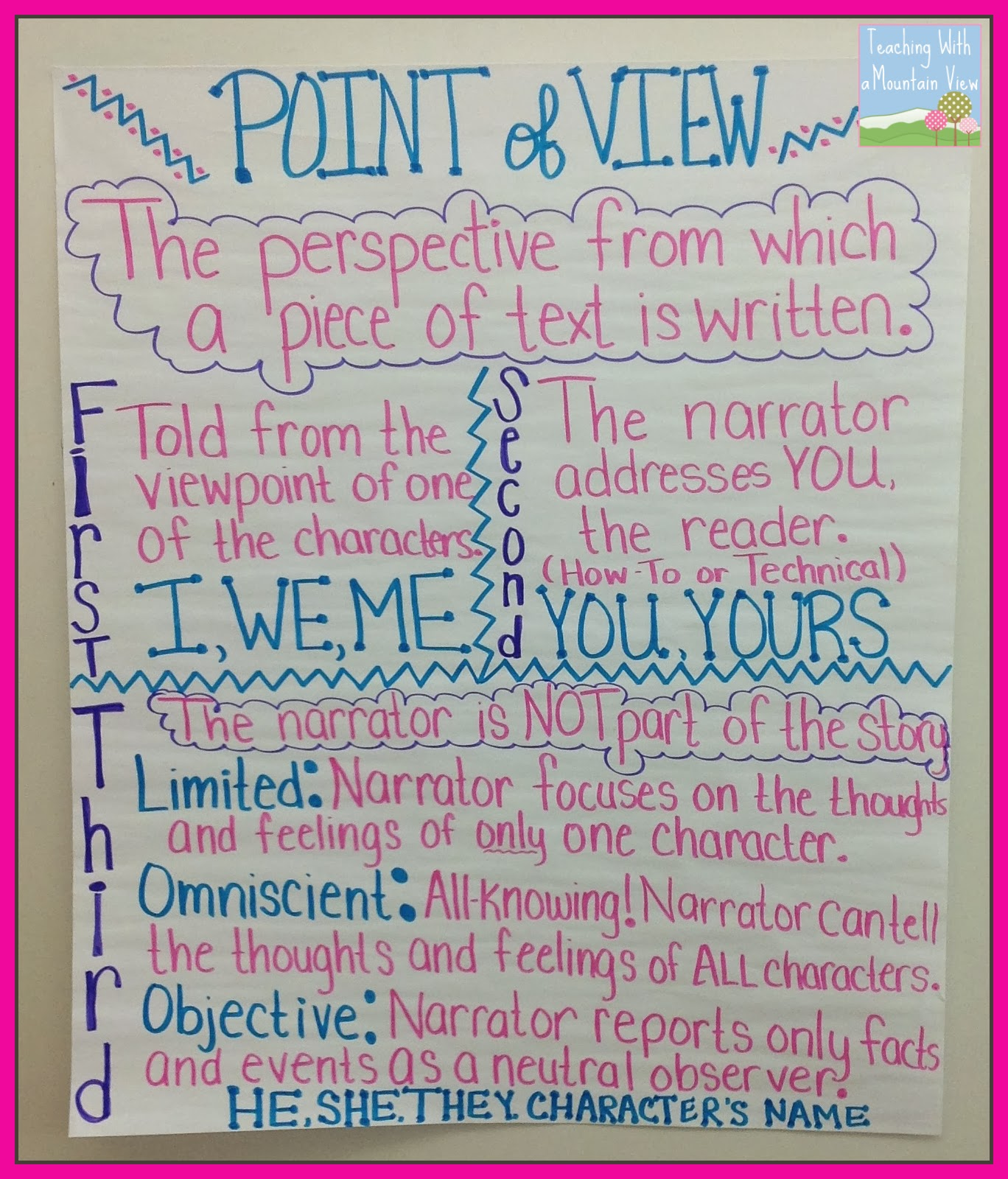 hight resolution of Teaching Point of View - Teaching with a Mountain View