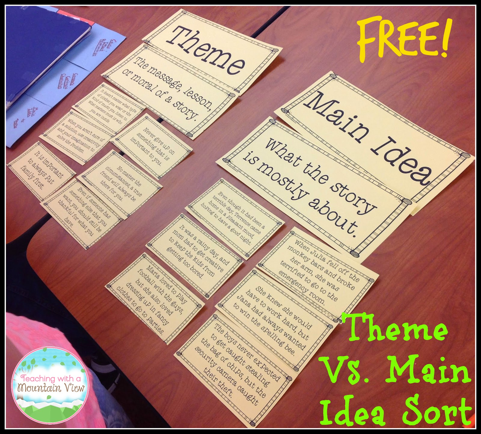 Teaching Main Idea Vs Theme