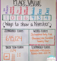 Teaching Place Value - Teaching with a Mountain View [ 1600 x 1326 Pixel ]