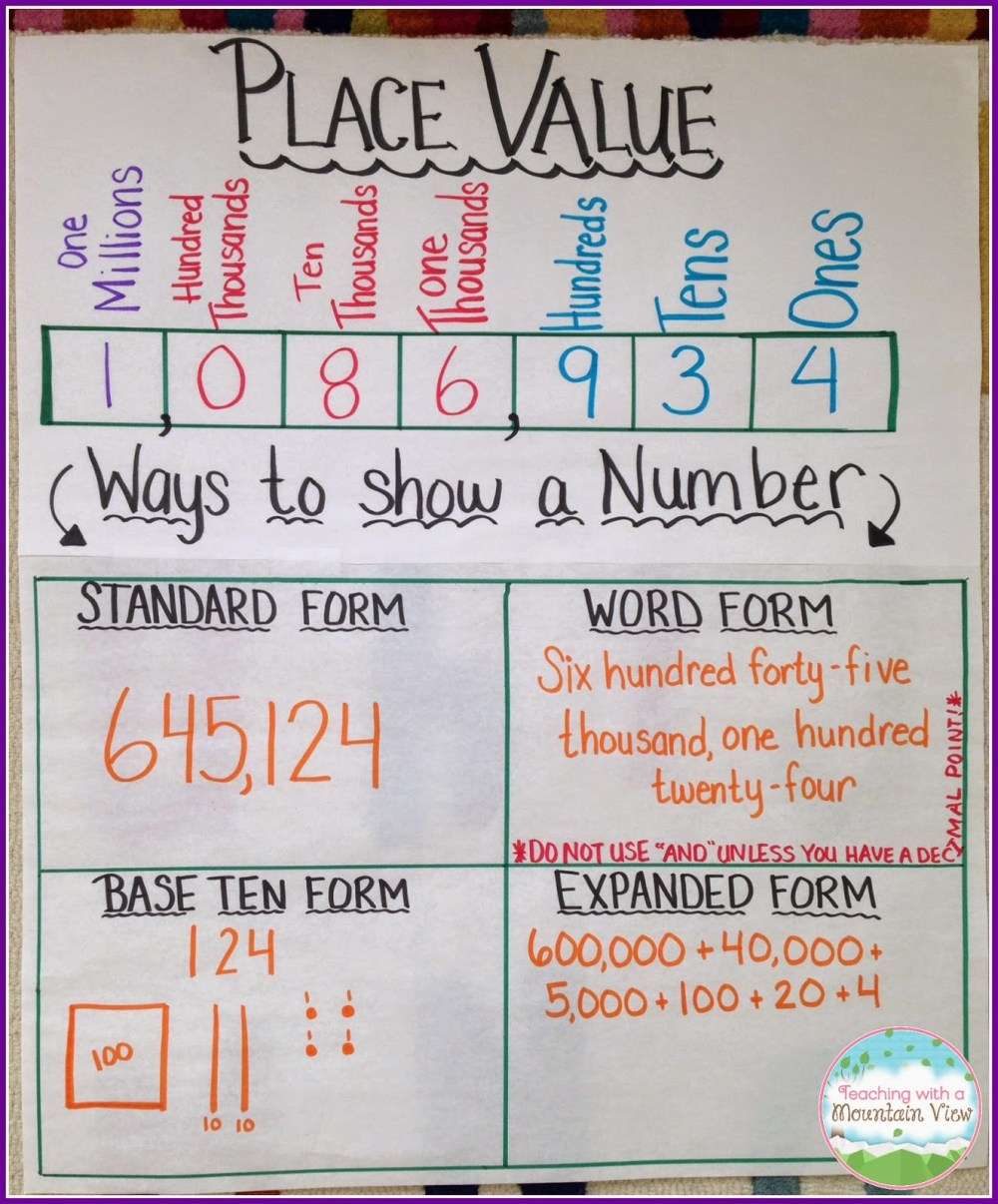 medium resolution of Teaching Place Value - Teaching with a Mountain View