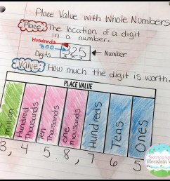 Teaching Place Value - Teaching with a Mountain View [ 1487 x 1600 Pixel ]