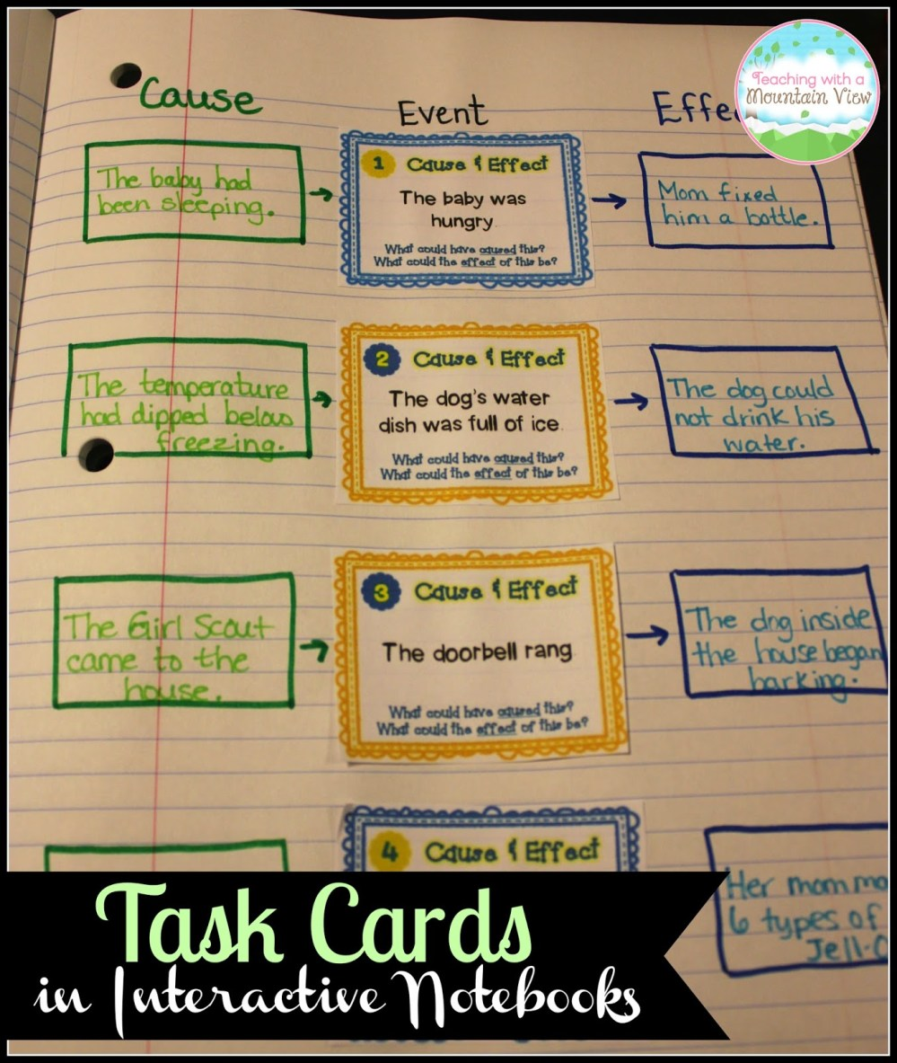 medium resolution of Teaching Cause and Effect in Upper Elementary - Teaching with a Mountain  View