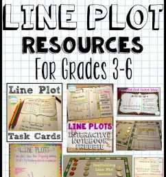 Line Plot Activities and Resources - Teaching with a Mountain View [ 1600 x 1153 Pixel ]
