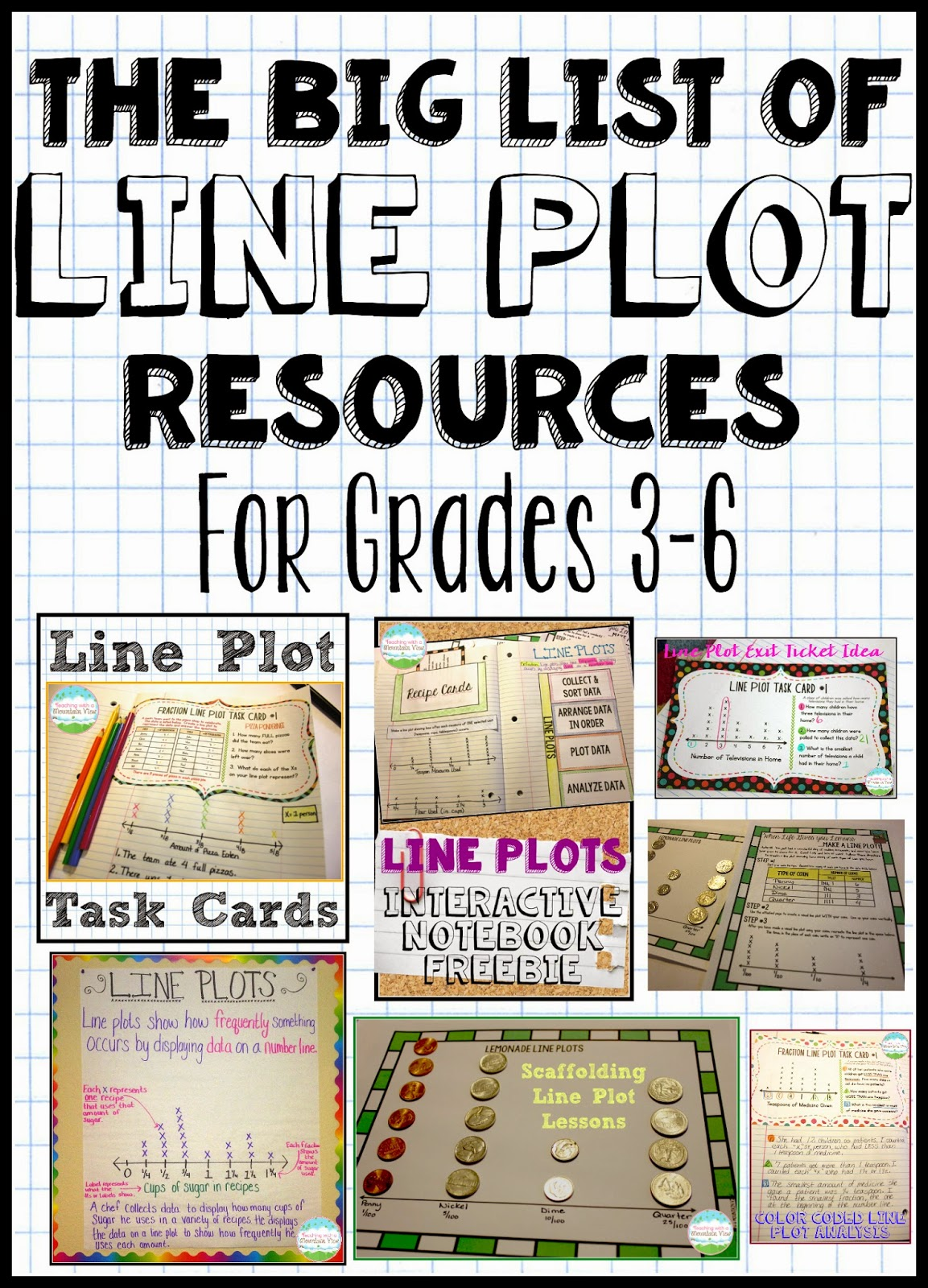hight resolution of Line Plot Activities and Resources - Teaching with a Mountain View