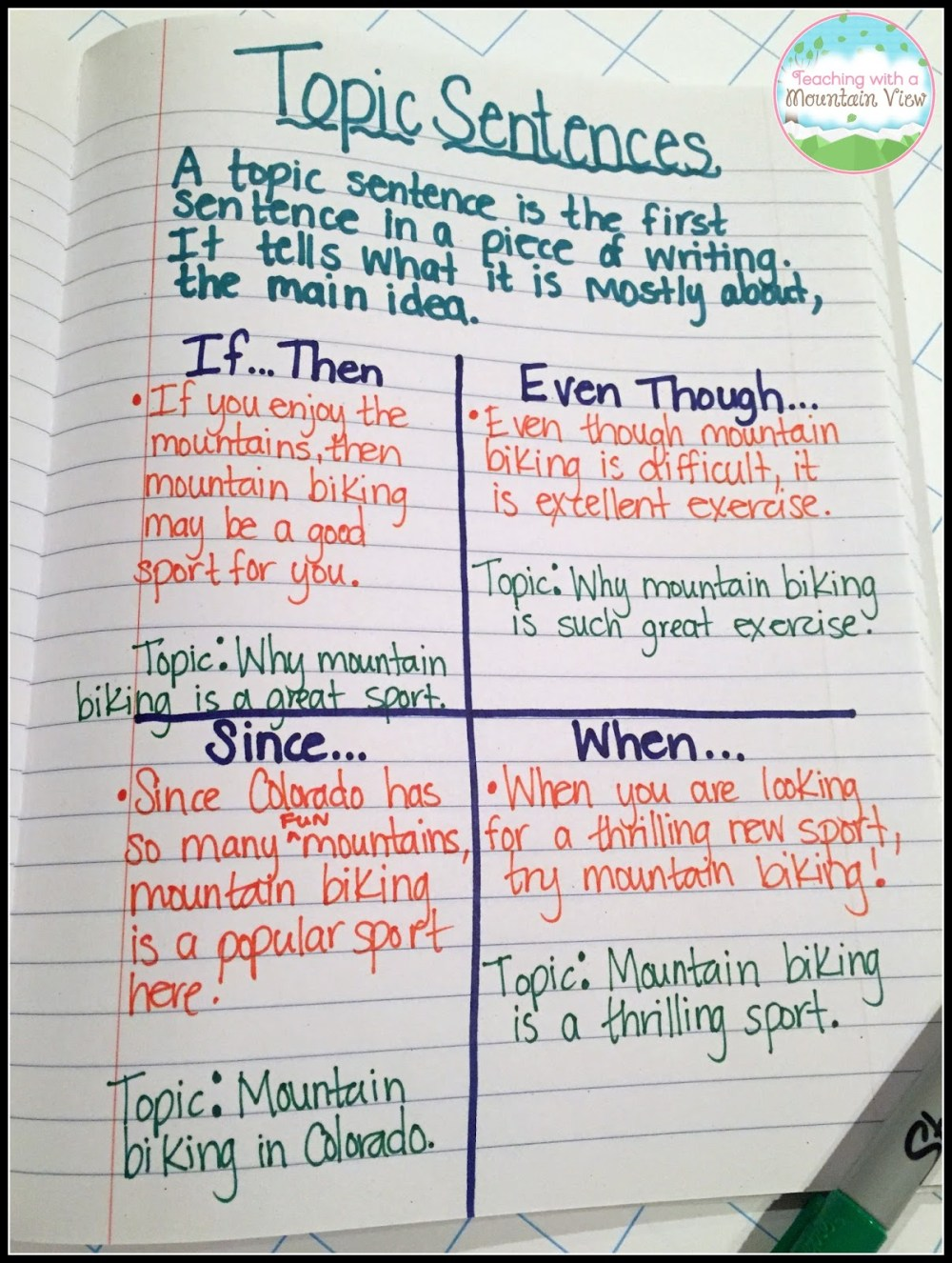 medium resolution of Topic Sentences - Teaching with a Mountain View