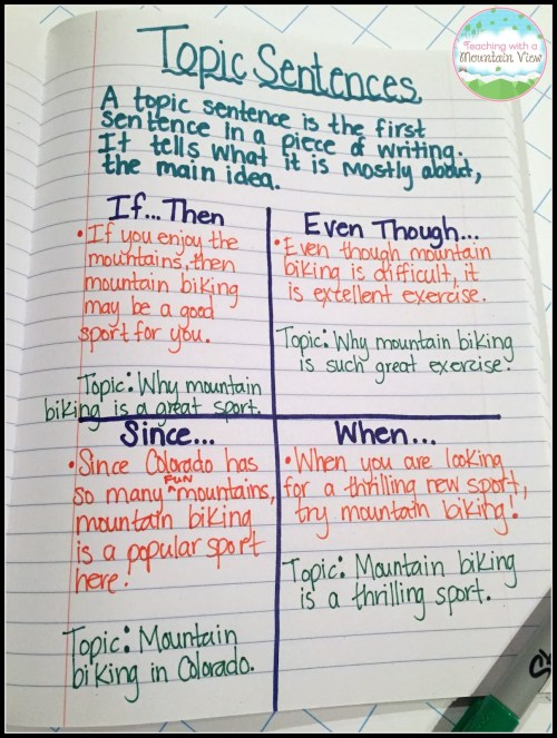 small resolution of Topic Sentences - Teaching with a Mountain View