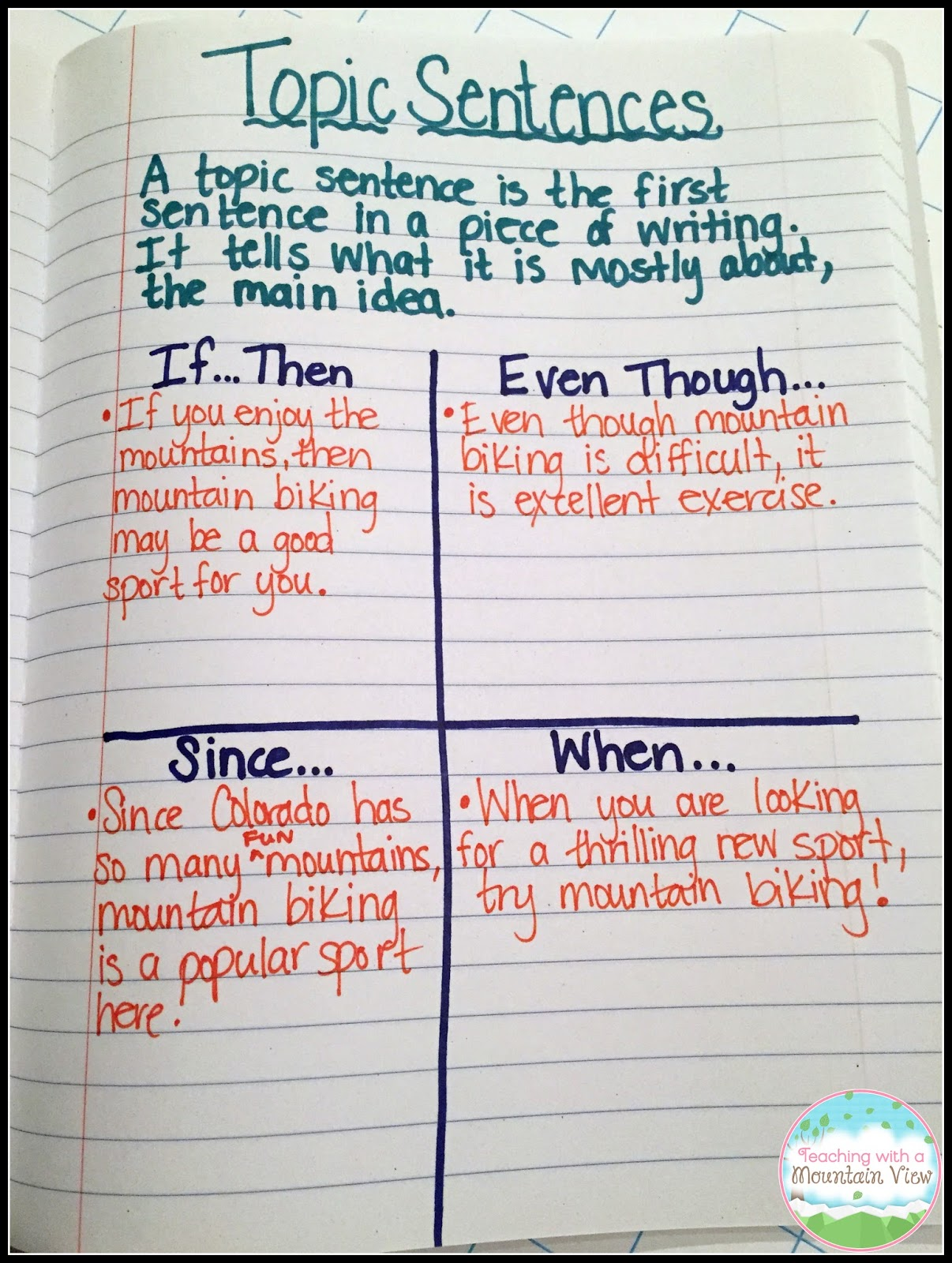 hight resolution of Topic Sentences - Teaching with a Mountain View