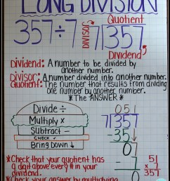 Teaching Long Division - Teaching with a Mountain View [ 1600 x 1304 Pixel ]