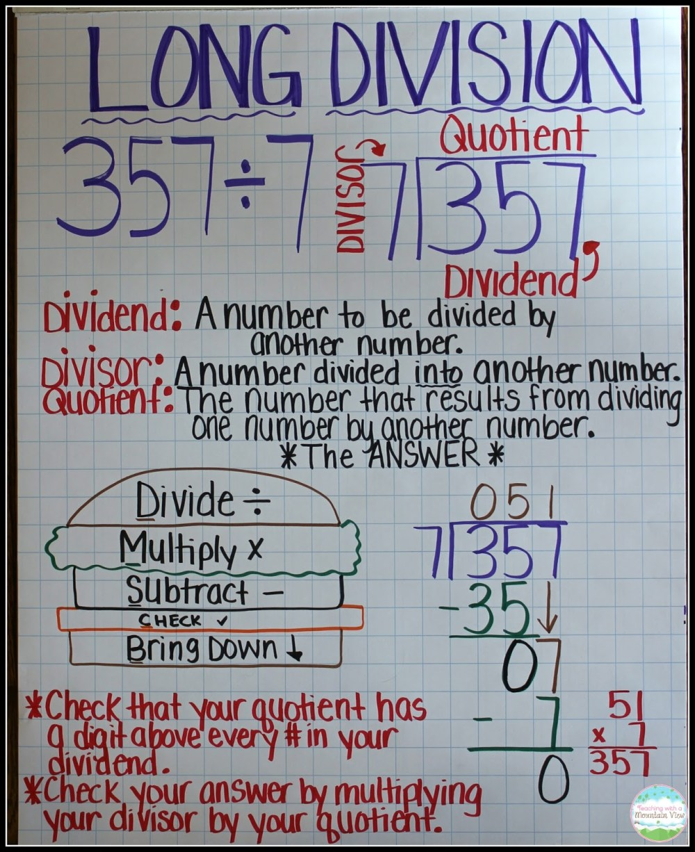 medium resolution of Teaching Long Division - Teaching with a Mountain View