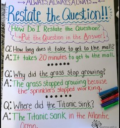 Restating the Question Lesson - Teaching with a Mountain View [ 1600 x 1409 Pixel ]