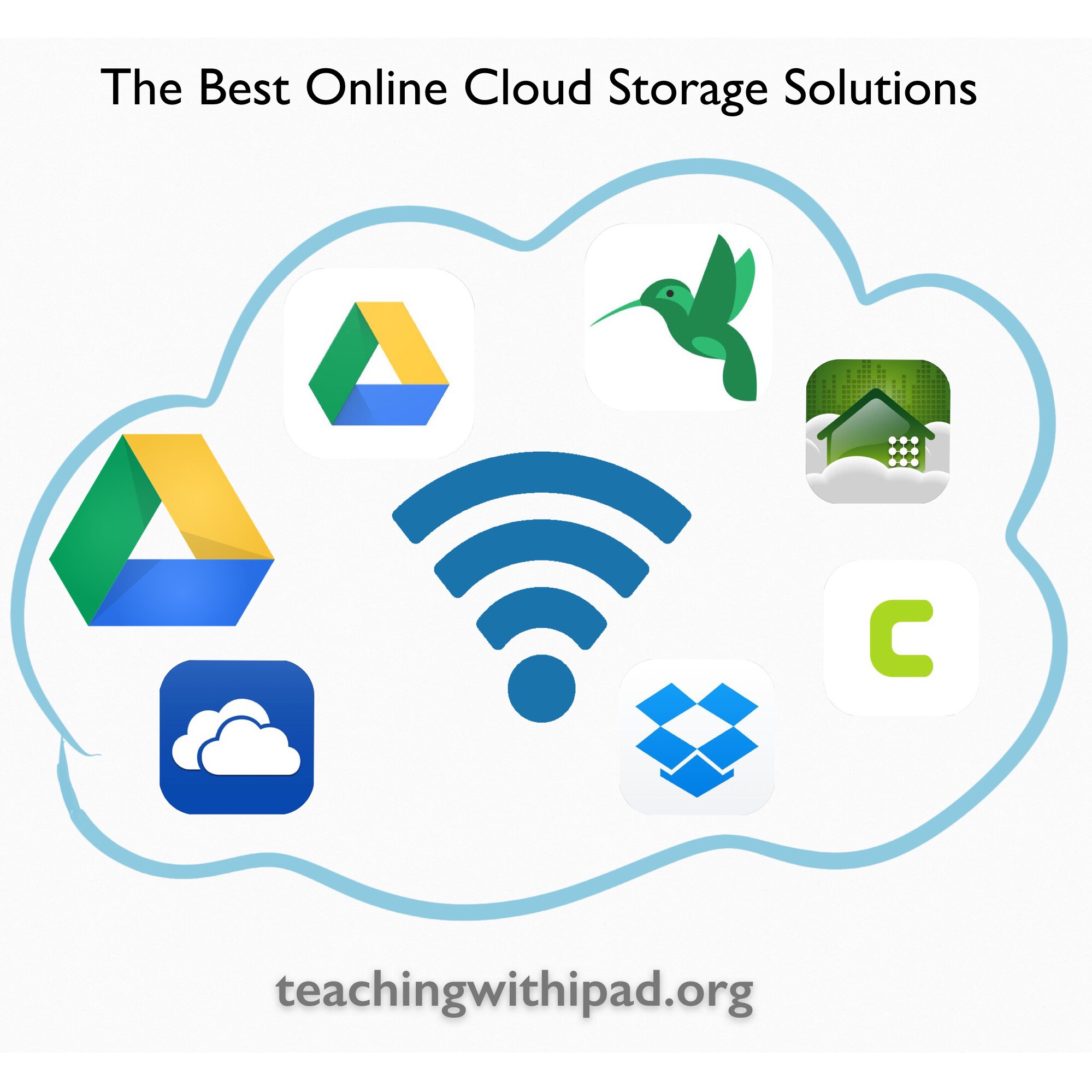 the best online cloud