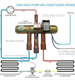 nest thermostat heat pump wiring nest thermostat heat pump wiring diagram goodman heat pump thermostat wiring [ 2648 x 2202 Pixel ]