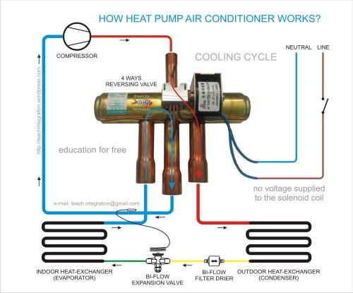 small resolution of nest thermostat heat pump wiring nest thermostat heat pump wiring diagram goodman heat pump thermostat wiring