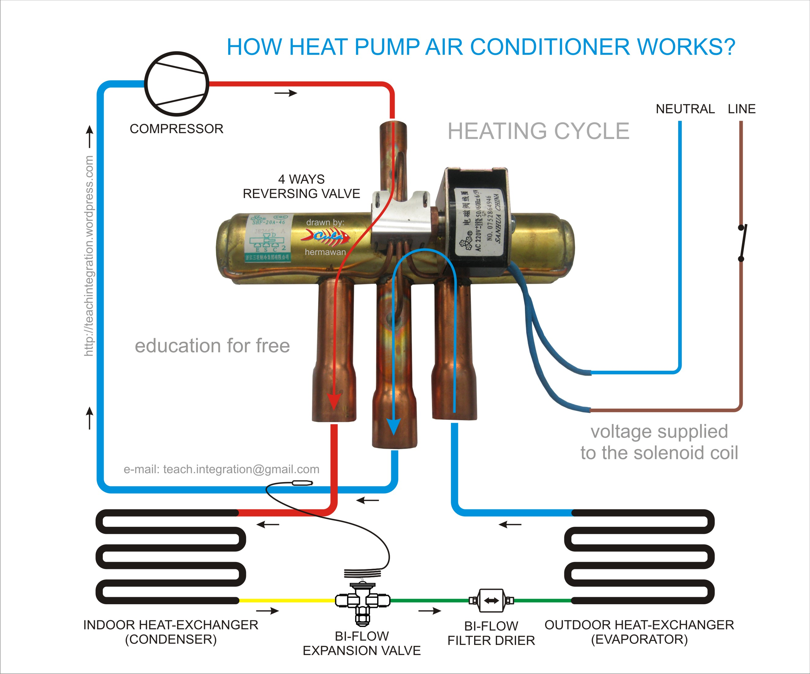 vapor compression refrigeration cycle pv diagram ceiling fan 3 way switch wiring pt
