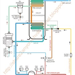 Understanding Electricity And Wiring Diagrams For Hvac R How To Draw Ishikawa Diagram Air Dryer Pt Teach Integration