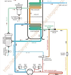 air dryer pt teach integration wiring diagram for air dryer [ 2355 x 3285 Pixel ]
