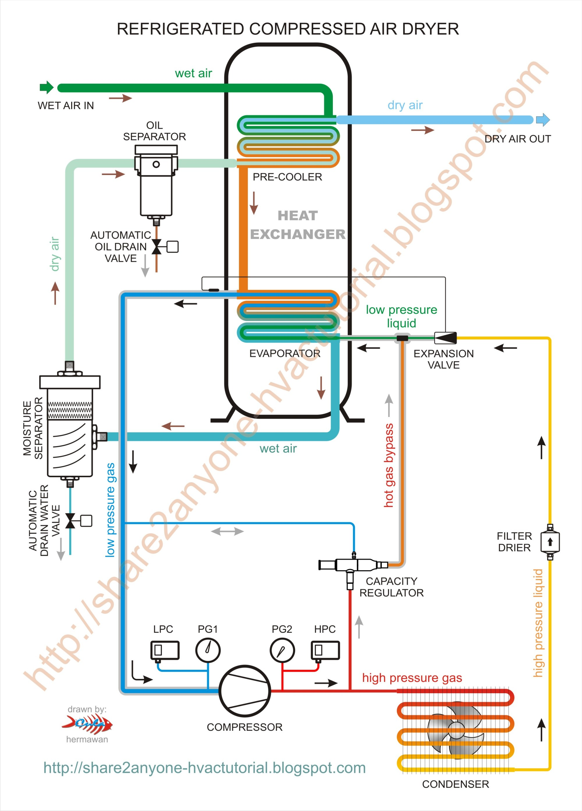 hight resolution of air dryer pt teach integration wiring diagram for air dryer