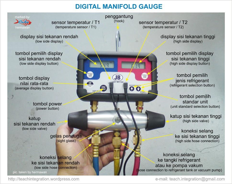 digital temperature controller wiring diagram 2008 ford f150 lariat radio manifold gauge | pt. teach integration