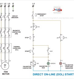 control wiring diagram of dol starter free wiring diagram for you u2022dol starter pt teach [ 2143 x 1699 Pixel ]