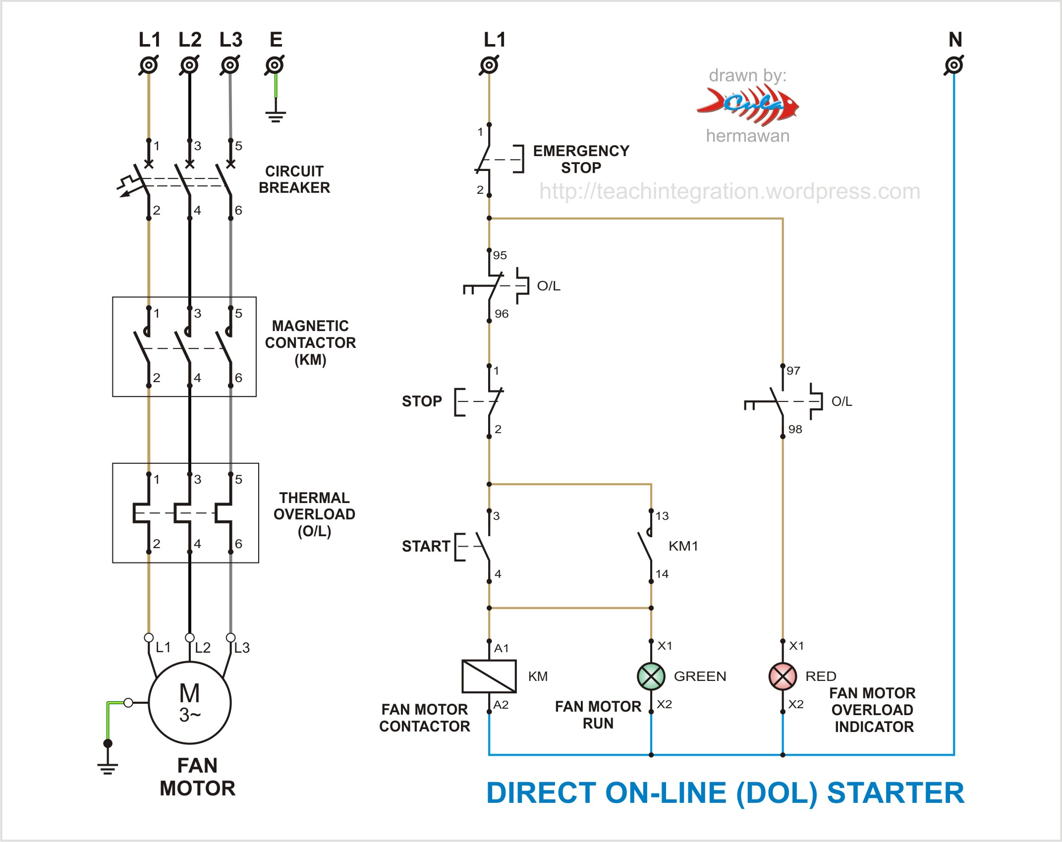 3 phase motor control panel wiring diagram 240 volt ist wieviel watt dol starter pt teach integration
