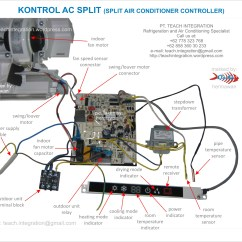 Split Type Aircon Wiring Diagram Mercruiser 4 3 Electric Fuel Pump Air Conditioning Pt Teach Integration