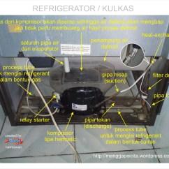 Digital Temperature Controller Wiring Diagram Nippondenso Alternator Refrigerator / Kulkas | Pt. Teach Integration