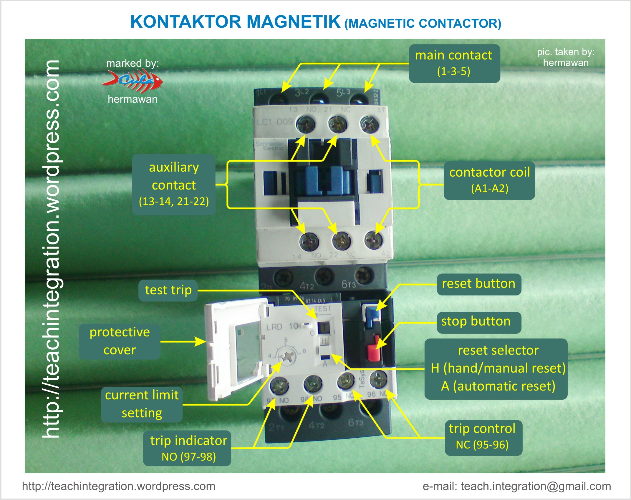 wiring diagram of contactor ge electric dryer timer magnetic free engine