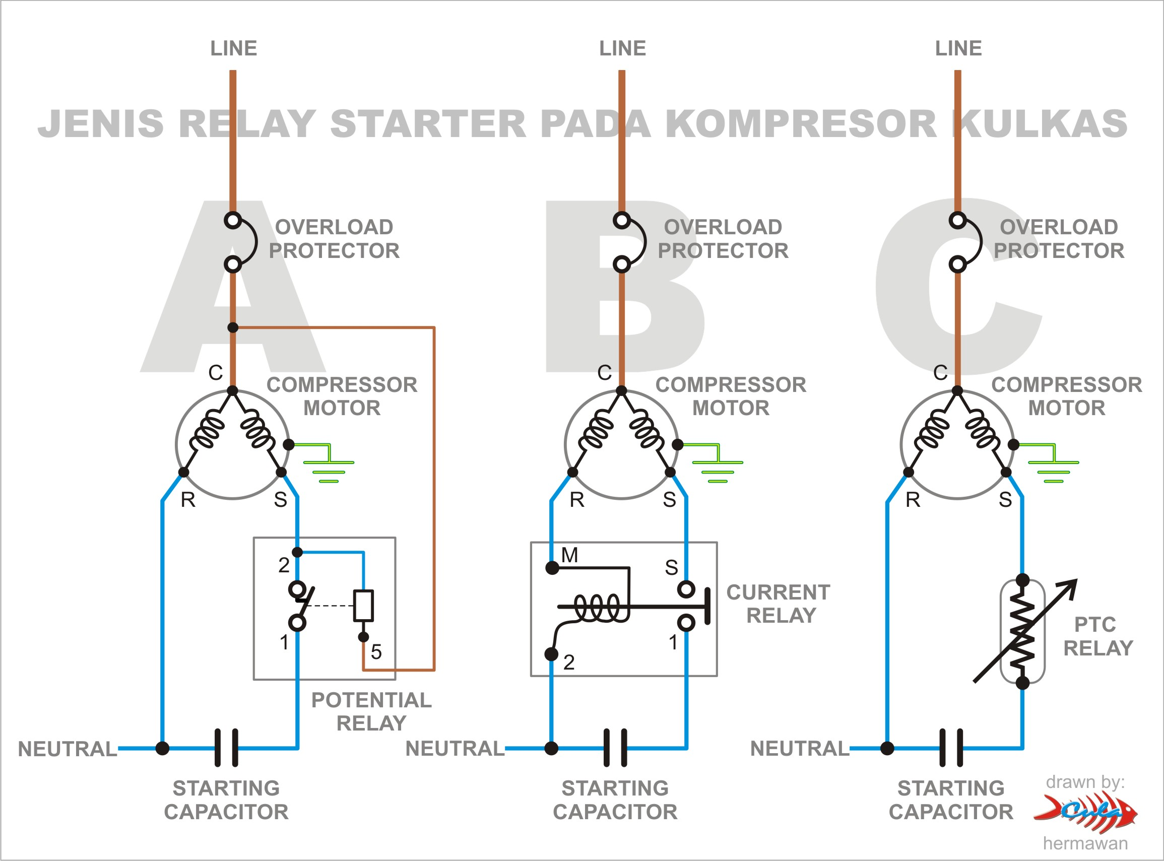 refrigerator start relay wiring diagram 95 ford ranger radio jenis kulkas & penyambungan kelistrikannya | pt. teach integration