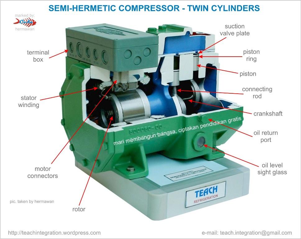 hermetic compressor wiring diagram for electric guitar semi-hermetic   pt. teach integration