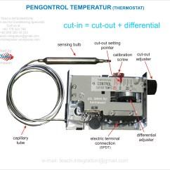 Car Aircon Thermostat Wiring Diagram Mercedes Benz W124 Pt Teach Integration