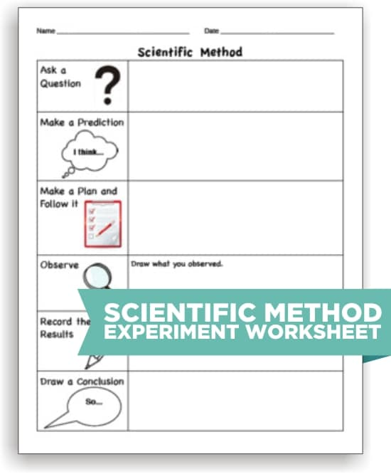 10 Scientific Method Tools To Make Science Easier  Teach Junkie