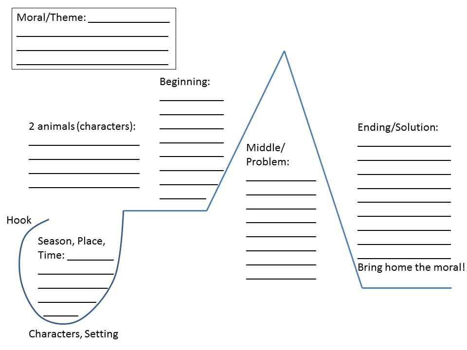Write My Paper Apa Format University report writing