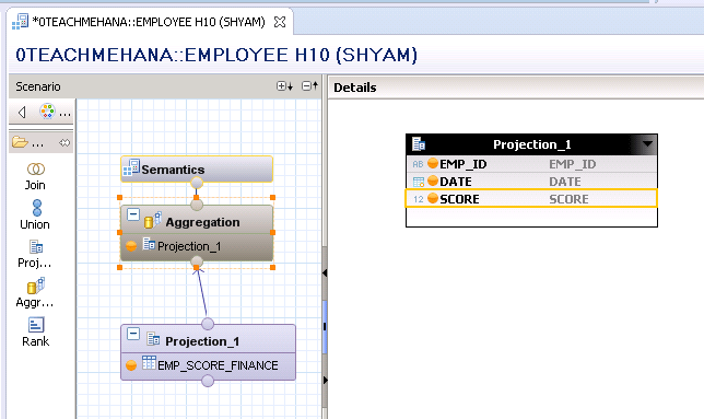Rank function in sap hana calculation view