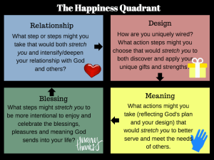 The Happiness Quadrant Infographic