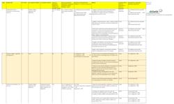 ELC ETB Programme Overview Stage 1 & 2 V1 June 2021 screenshot