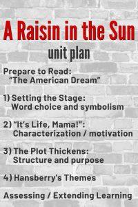 A Raisin in the Sun Unit plan
