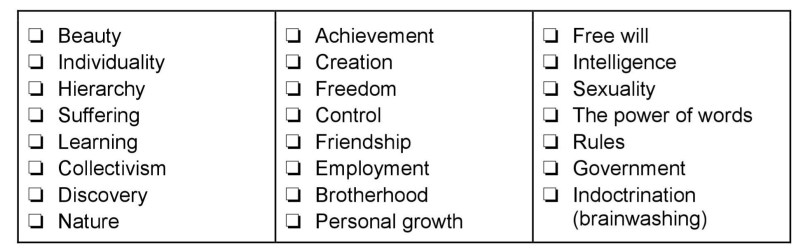 Anthem Theme Subjects list