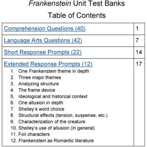 Frankenstein exam bank table of contents
