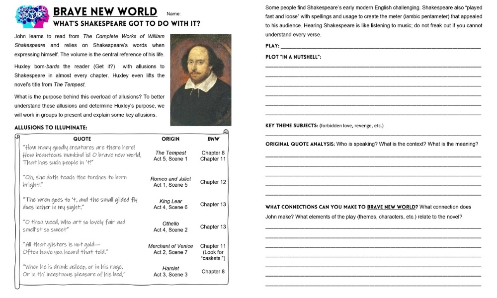 Shakespeare Activity Brave New World
