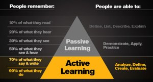 passive vs active learning