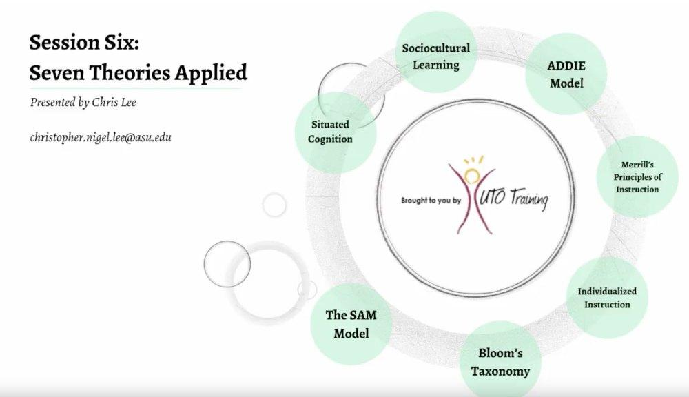 medium resolution of instructional design models and theories instructional design theories for your next course teachonline