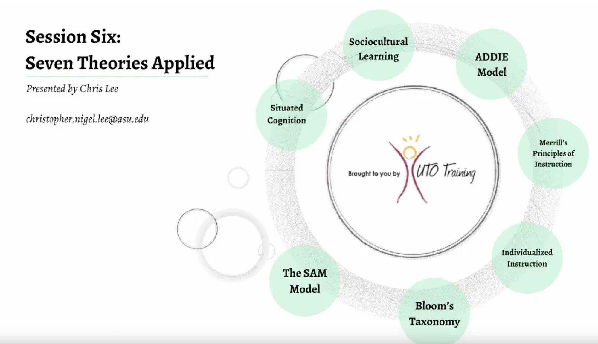 hight resolution of instructional design models and theories instructional design theories for your next course teachonline