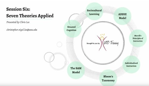 small resolution of instructional design models and theories instructional design theories for your next course teachonline