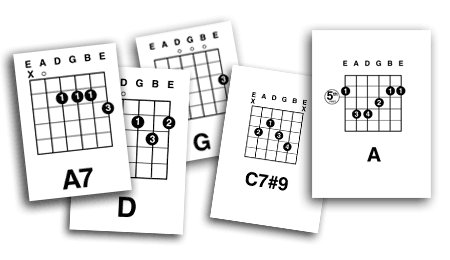Printable Guitar Chord Grids: Resources for Guitar Teachers