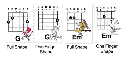How to teach kids to play guitar: Lesson 1